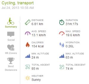 Bike ride I