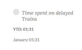 Delayed trains